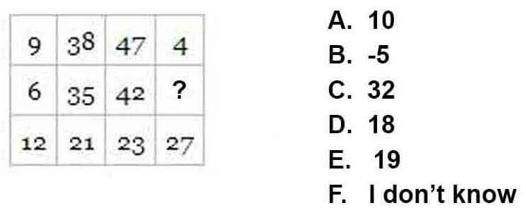 câu hỏi khó nhất