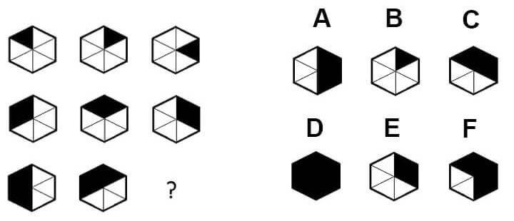 câu đối trí thông minh IQ