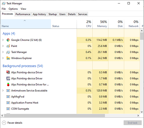 Giao diện Task Manager