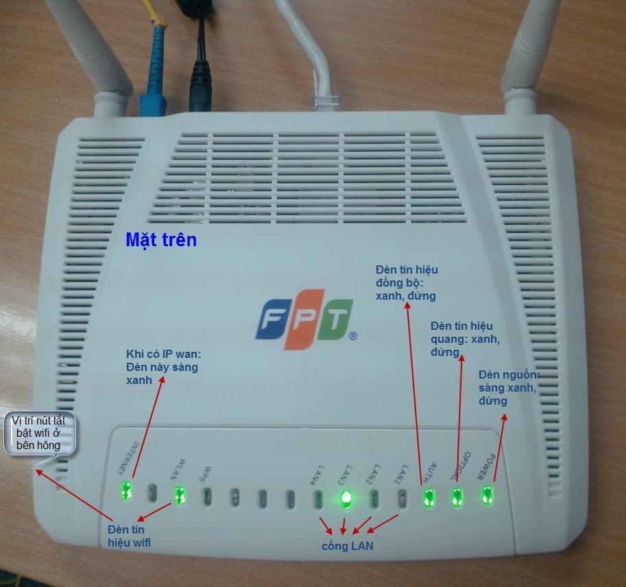 Wifi nhà mạng FPT cung cấp