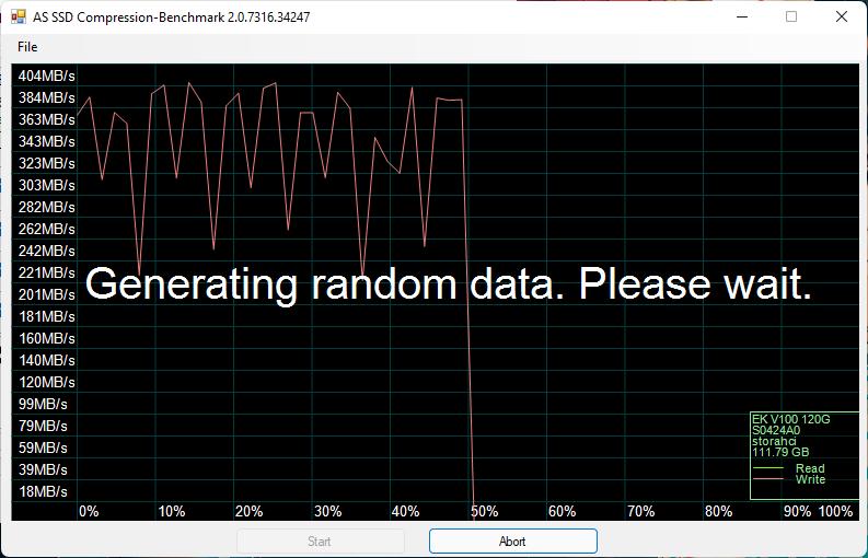 biểu đồ test tốc độ ổ cứng