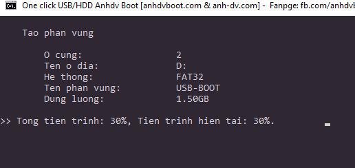 quá trình cài đặt USB Anhdv Boot