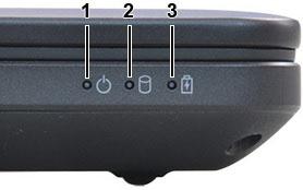 Đèn báo Pin laptop